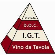 La piramide della qualit�
